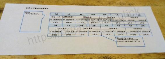 キレイモの月額引落し表の画像